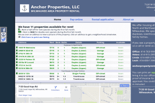 Anchor Properties Of Milwaukee reviews and complaints
