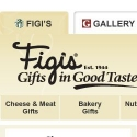 Figis reviews and complaints