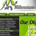 Futures and Forex Day Trading