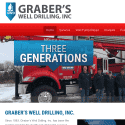 Grabers Well Drilling