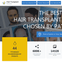 Hair Transplant Network reviews and complaints