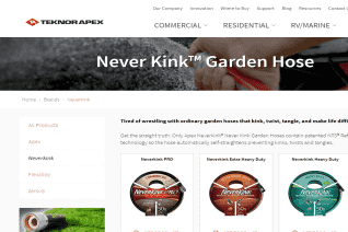 NeverKink reviews and complaints