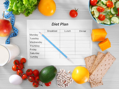 Reviews for Diet Plans