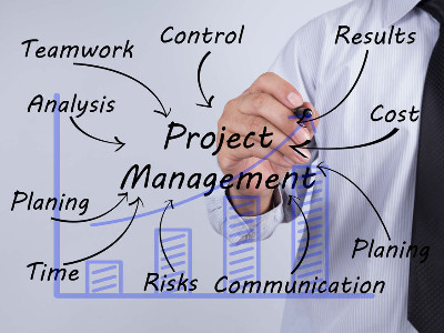 Reviews for Project Managers