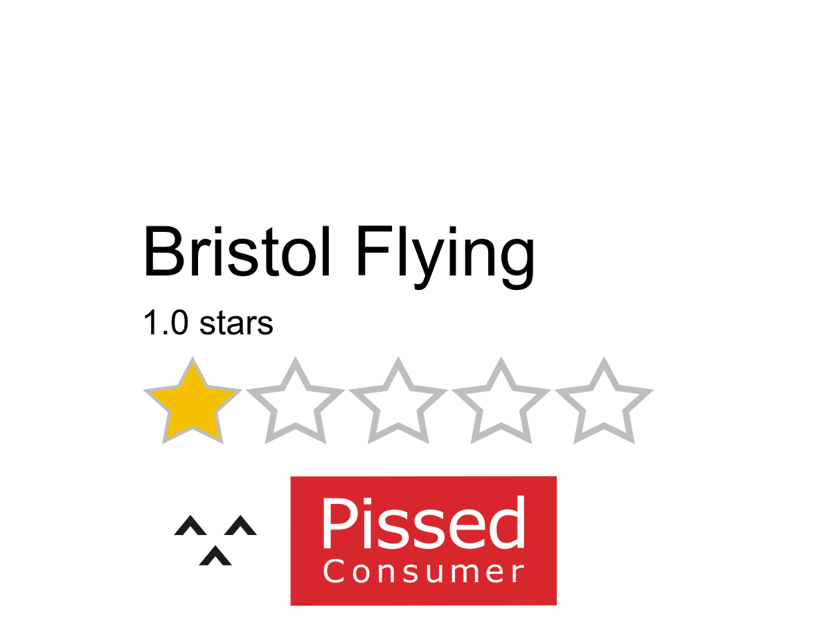 Fling Reviews Complaints