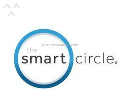 Smart Circle International Telecommunications review 162280