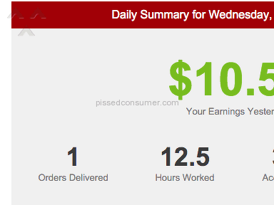 Grubhub - New minimum wage below minimum wage