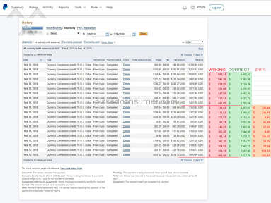Paypal Account review 272041