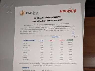 Travelsmart Vip Club - SCAM!! Say away!!!!!!!!!!!!!!