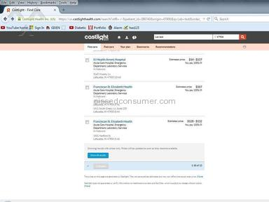 Castlight Insurance review 67779