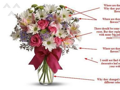 FlowerShopping Bouquet review 87263