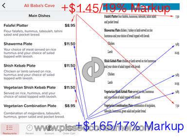 Doordash Food Delivery review 66573