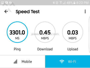 Speedconnect Internet Service Review from Laguna Woods, California