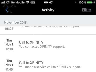 Comcast Telecommunications review 438495