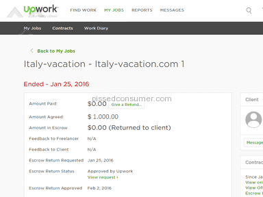 Aizenman Moshe l Italy Vacation- Scam ! Fraud !