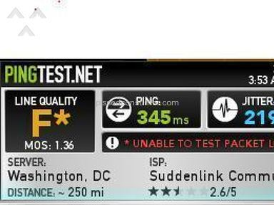 Suddenlink - Works as advertised for three days.