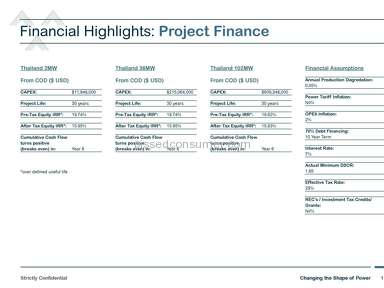 Earth Power International Financial Services review 32787