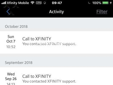 Comcast Telecommunications review 438498