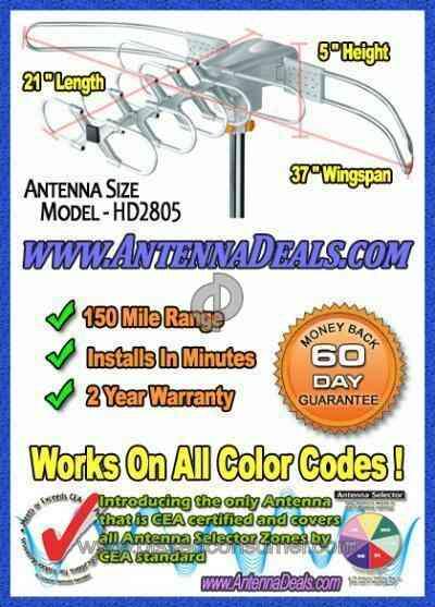 Antenna deals flint tx phone number