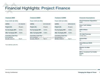 Earth Power International Financial Services review 32819