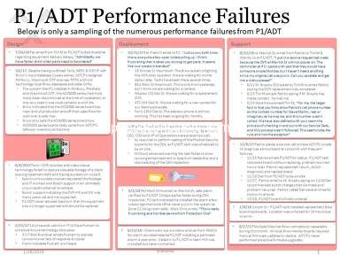 Chronic ADT Failures jeopardize health & safety of Spectrum patients and staff
