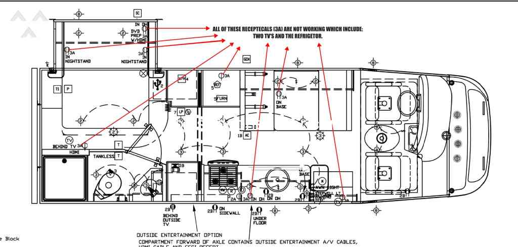 Thor Wiring Diagram Fusebox And