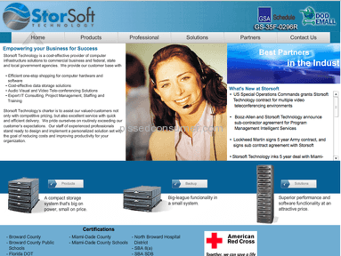 StorSoft Technology Appliances and Electronics review 80077