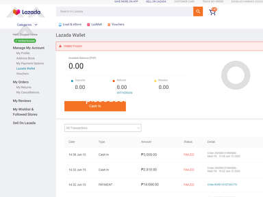 Lazada Philippines Auctions and Marketplaces review 702445