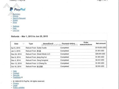 Paypal Financial Services review 77229