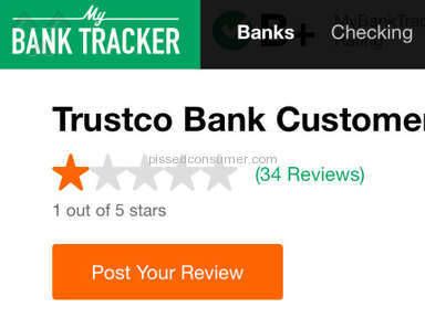 Trustco Bank Banks review 115013