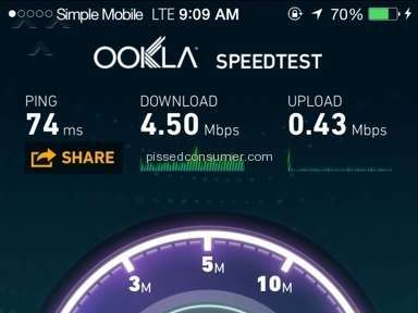 Simple Mobile Lte Service Review from Brooklyn, New York
