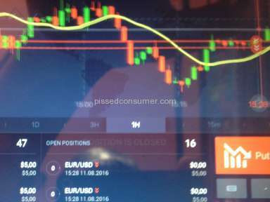 Iq Option Financial Services review 153780