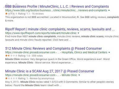 Minute Clinic & Quest Diagnostics: Scam Monopoly