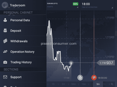 Iq Option - Please read until the very end its important , last second trends change , obvious predicted jumps in rising and falling happening oppositly , and no withdrawal