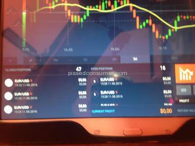 Iq Option Financial Services review 153782
