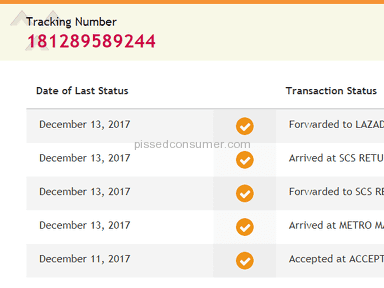 Lazada Philippines - REFUND NOT YET RECEIVED FOR A RETURNED ITEM easrly DECEMBER last Year!