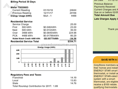 Greystone Power Residential Electricity Supply review 264434