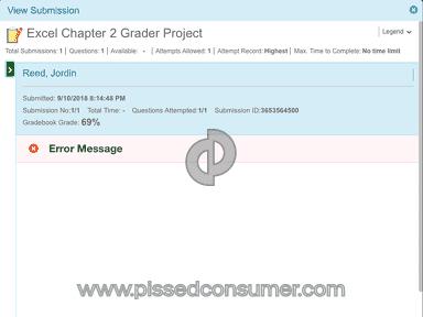 Pearson Education Myitlab Program review 332137