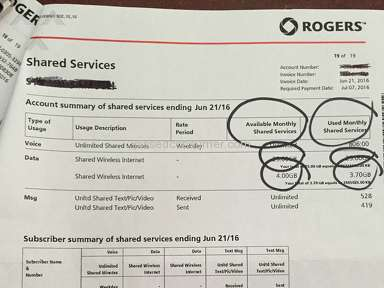 Rogers Communications - Billing Scam again by Rogers Communication