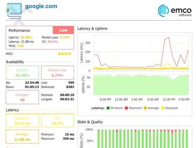 Cox Communications Internet Service review 716595