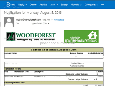 Woodforest National Bank - Woodforest account holder for 4 years