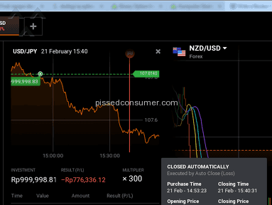 Iq option suddenly closed my trade just like that