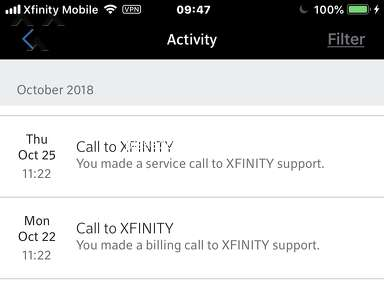 Comcast Telecommunications review 438496