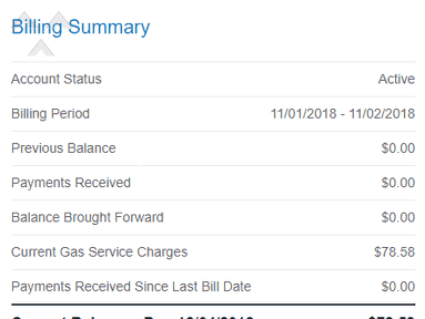 Georgia Natural Gas - Got charge $78 for 1 day usage for new customer