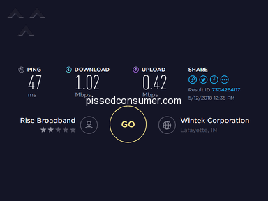 Rise Broadband - Keeps Setting the Bar Lower
