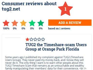 Timeshare Users Group is not a Non-Profitable Organization