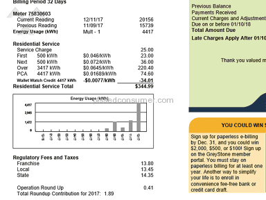 Greystone Power Residential Electricity Supply review 264432
