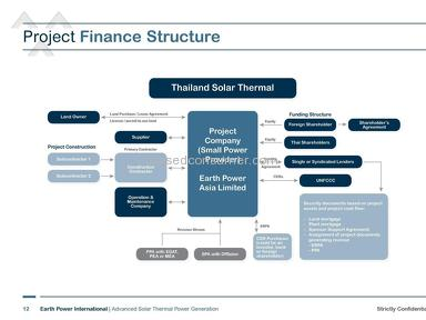 Earth Power International Financial Services review 32809